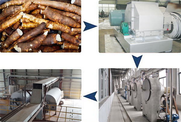 cassava flour extraction machine